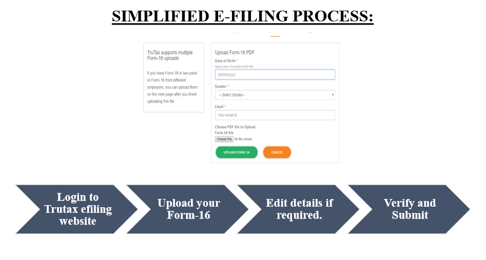 e-filing income tax process