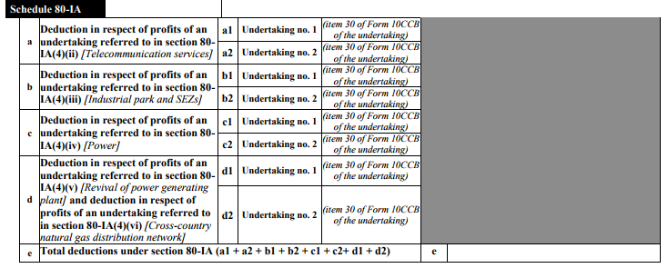 Income Tax Return Form Schedule 80-IA