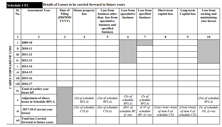 Income Tax Return Form CFL