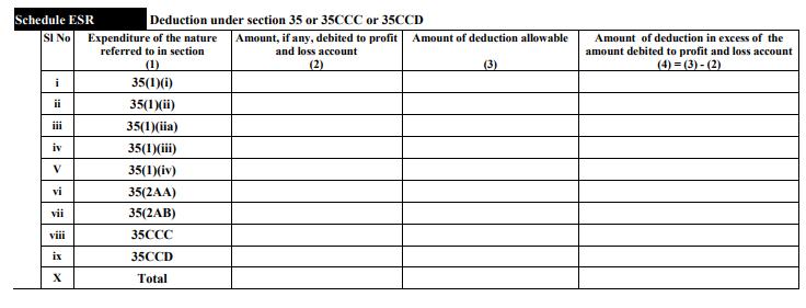 income tax return form Schedule ESR